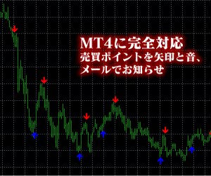 mt4chart scalpingpro